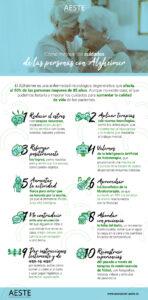 Infografía Día Del Alzheimer